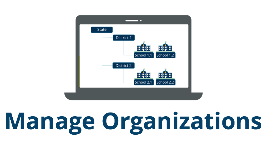 Link to instructions for managing organizations.