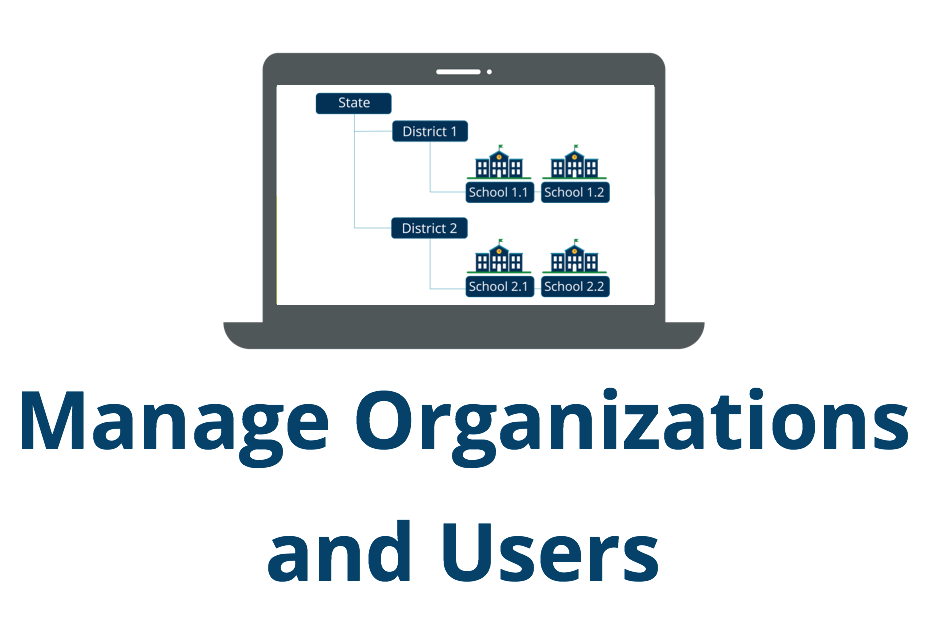 Link to instructions for managing organizations and users.