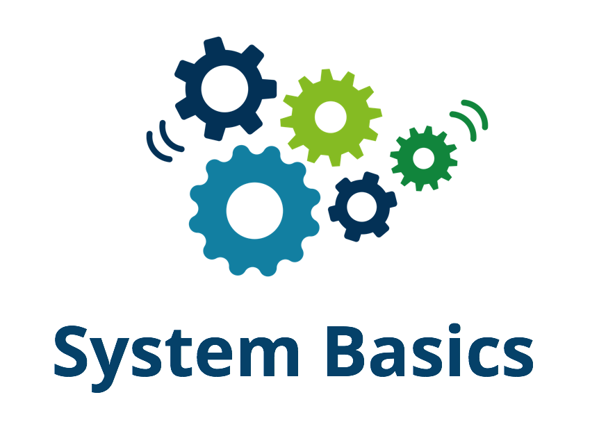 Link to system basics instructions.